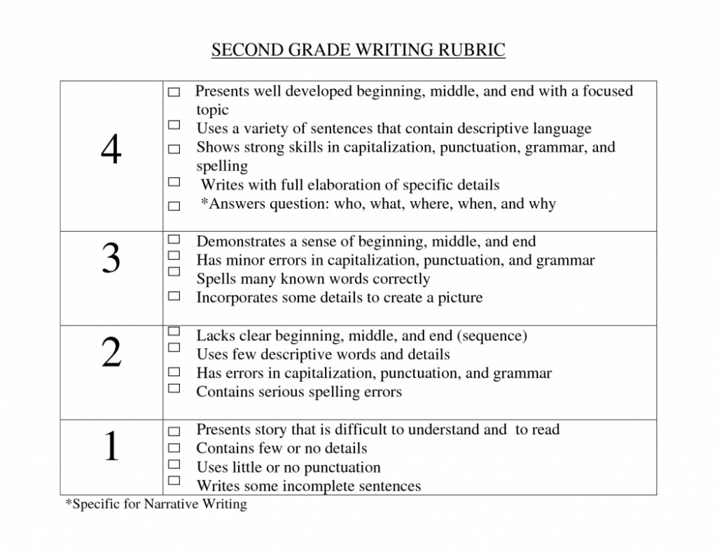 006 Canadian History Essay Rubric Coursework Academic Service College Application Essaypersonal Statement Admission 1048x810 Wonderful Board Narrative Writing Persuasive Large