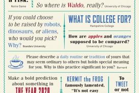006 Creative College Essay Topics Example Marvelous List Interesting 2018