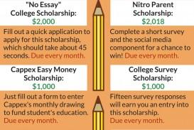 006 Easy No Essay Scholarships Striking 2015 2019