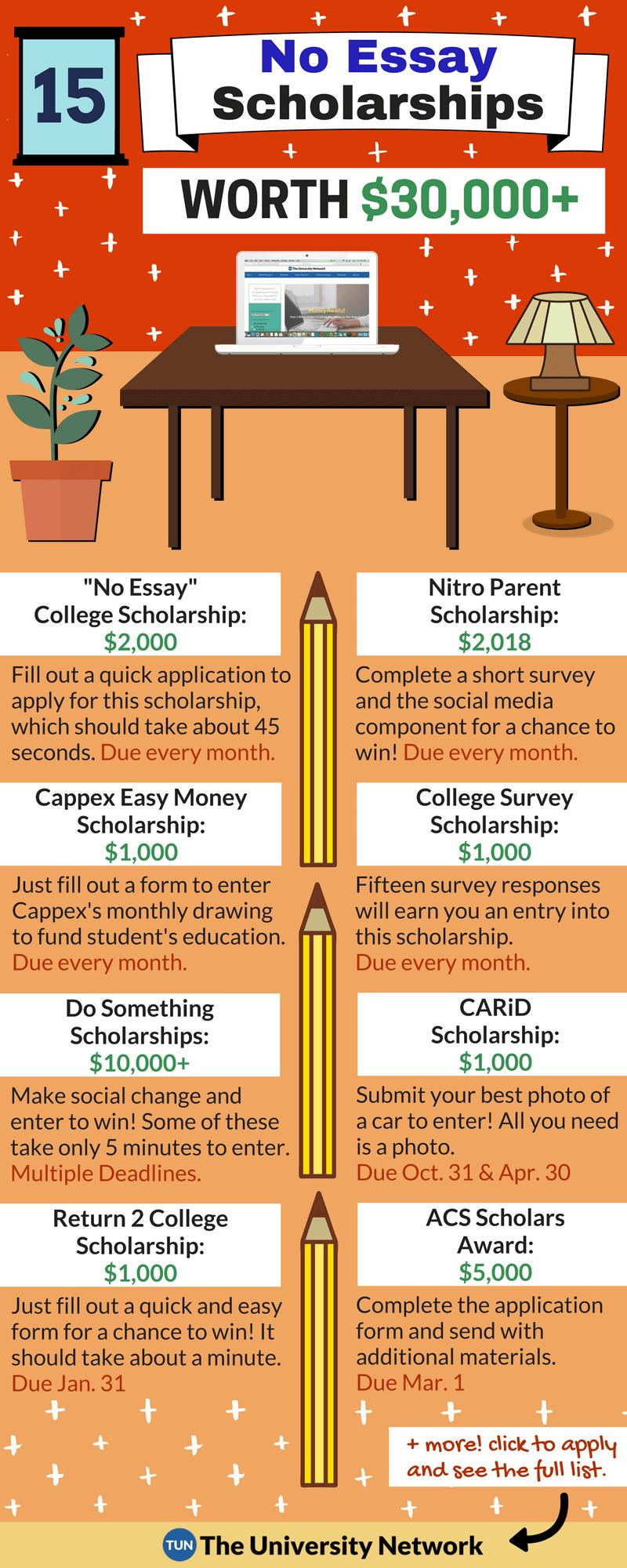 006 Easy No Essay Scholarships Striking 2015 2019 Full