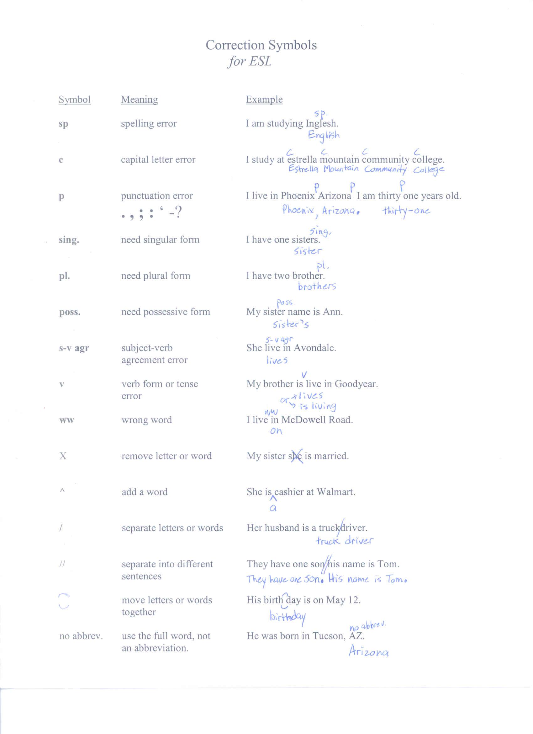 006 Editing20symbols Essay Example Spanish Remarkable Checker Full