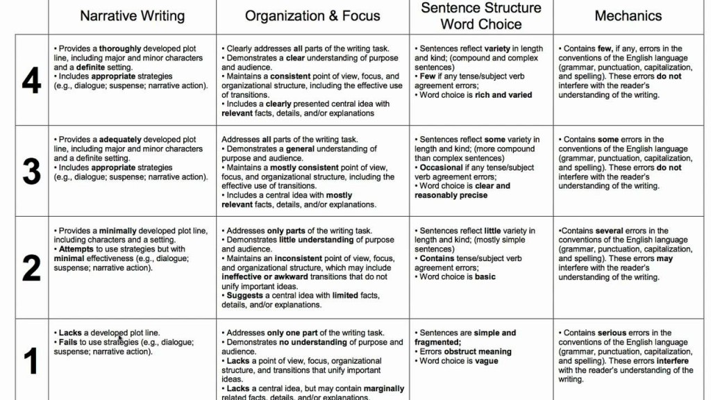 006 Essay Example Maxresdefault Rubrics In Formidable Writing Holistic For Pdf Rubric Middle School Large