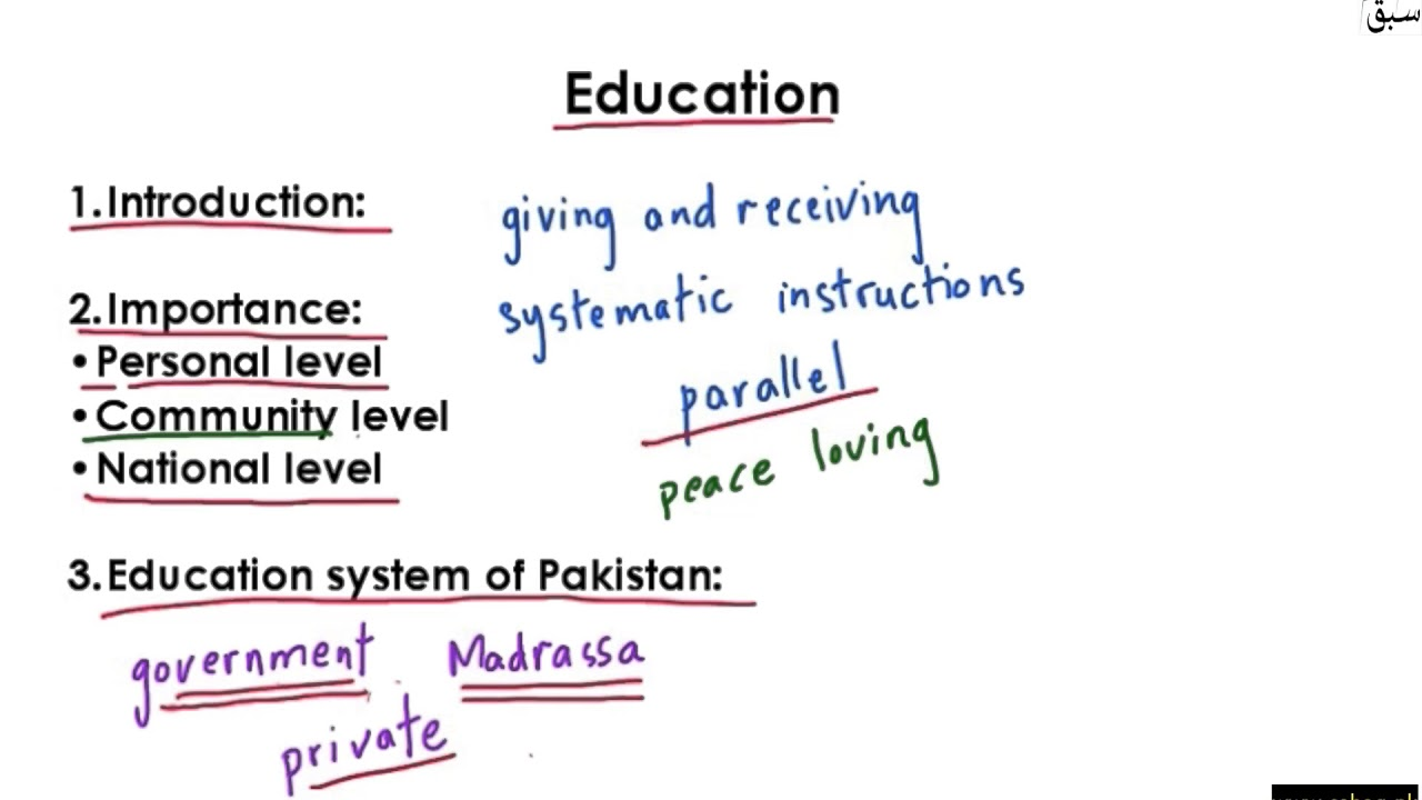 006 Essay Example On Education Impressive Educational And Professional Goals Importance In Development Of Country Full