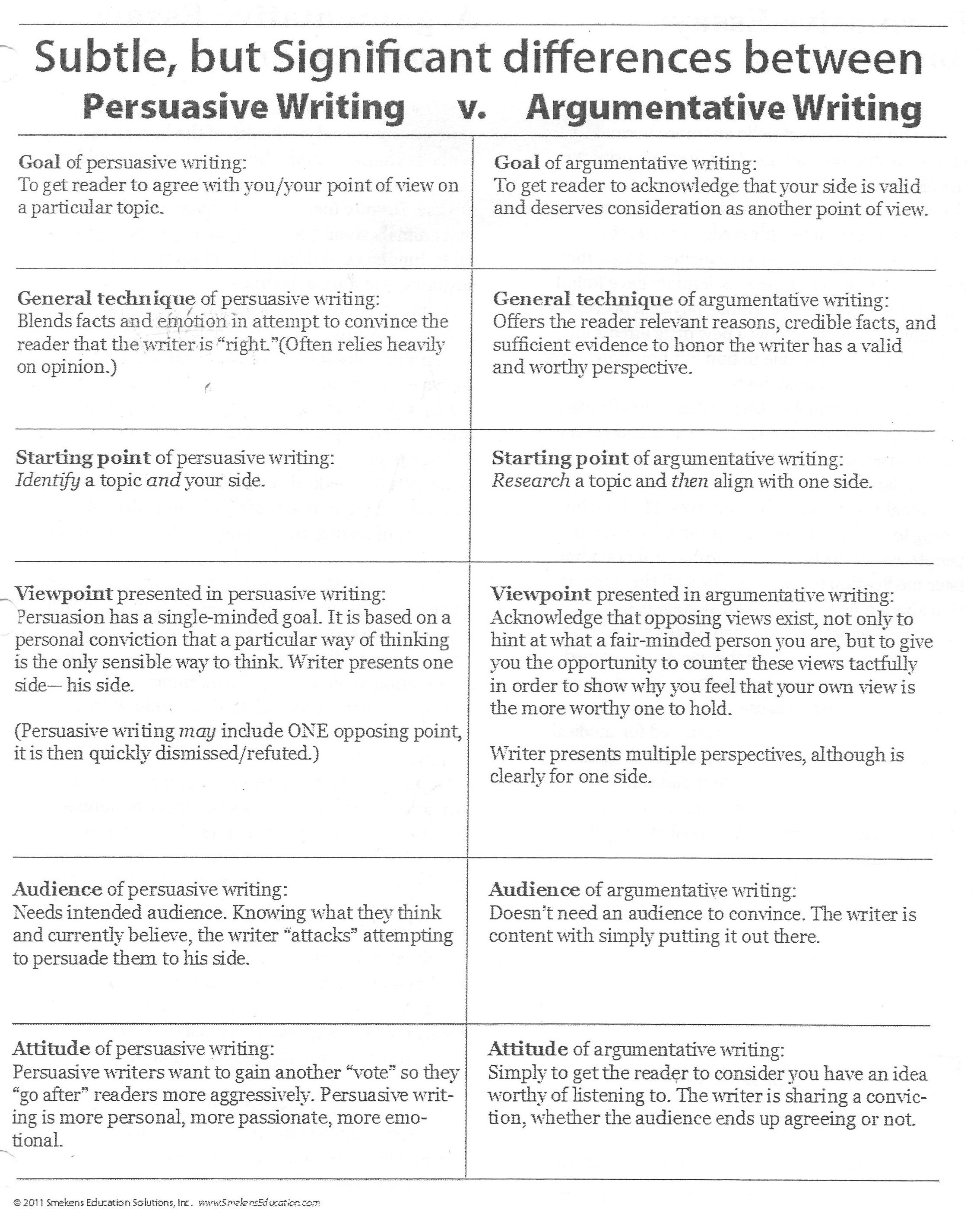 006 Essay Example Persuasive Vs Argumentative Awful Are And Essays The Same Differentiate Full