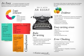 006 Essay Example Steps To Writing Stunning An Middle School Argumentative