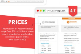 006 Essay Example Topwitersreviews Com Essayedge Review Unusual Edge Personal Statement Pricing
