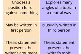 006 Essay Example What Is An Expository How To Write Tigers Start Argumentative Conclusion The Differences Between And E Body Paragraph Magnificent Gcu Examples 4th Grade 320
