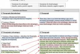 006 Essay Template Organization Of Fascinating Expository Persuasive Methods For Argumentative Essays