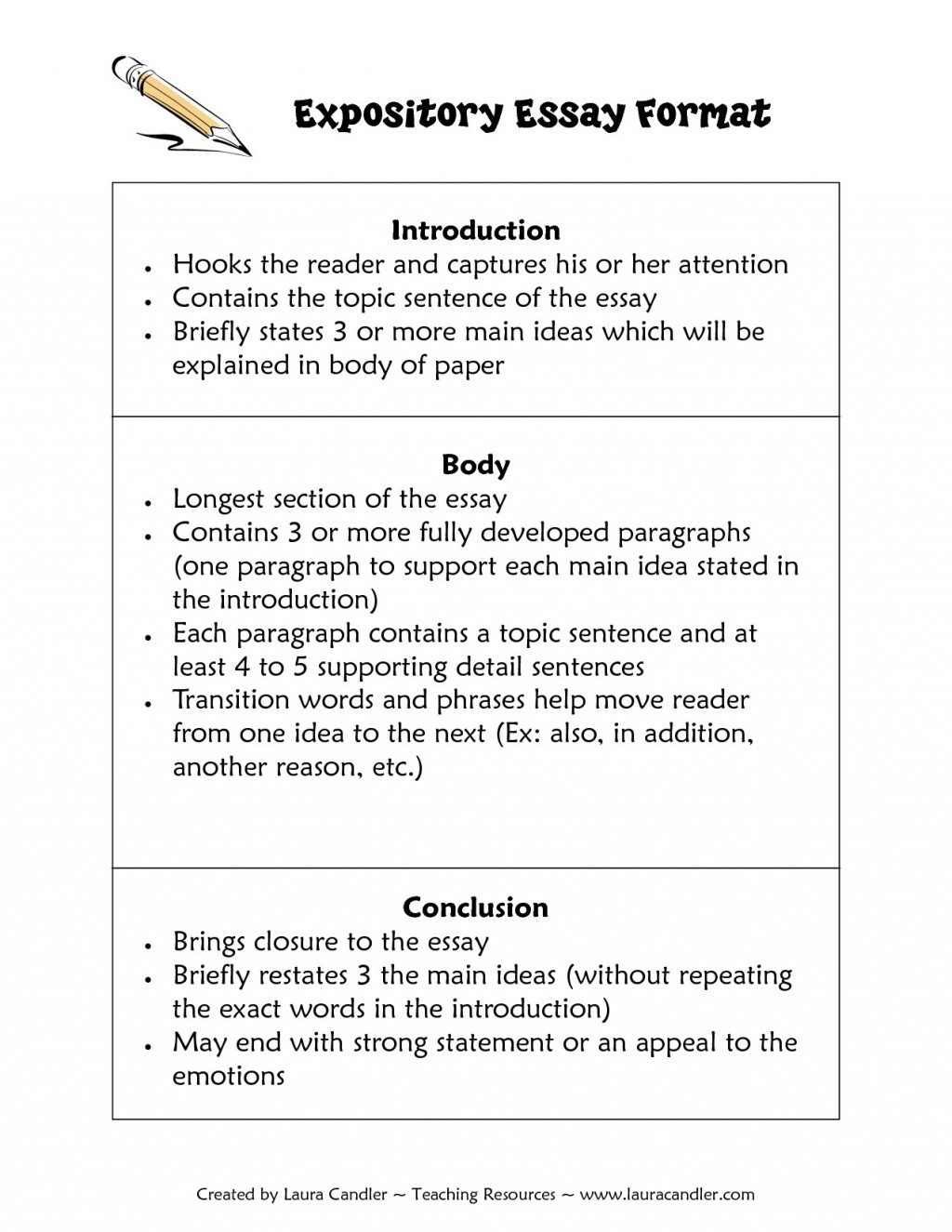 006 Examples Of Introductory Paragraphs For Expository Essays Introduction Paragraph Essay Lynxbus Stunning Just The Facts Topics Rubric 4th Grade Large