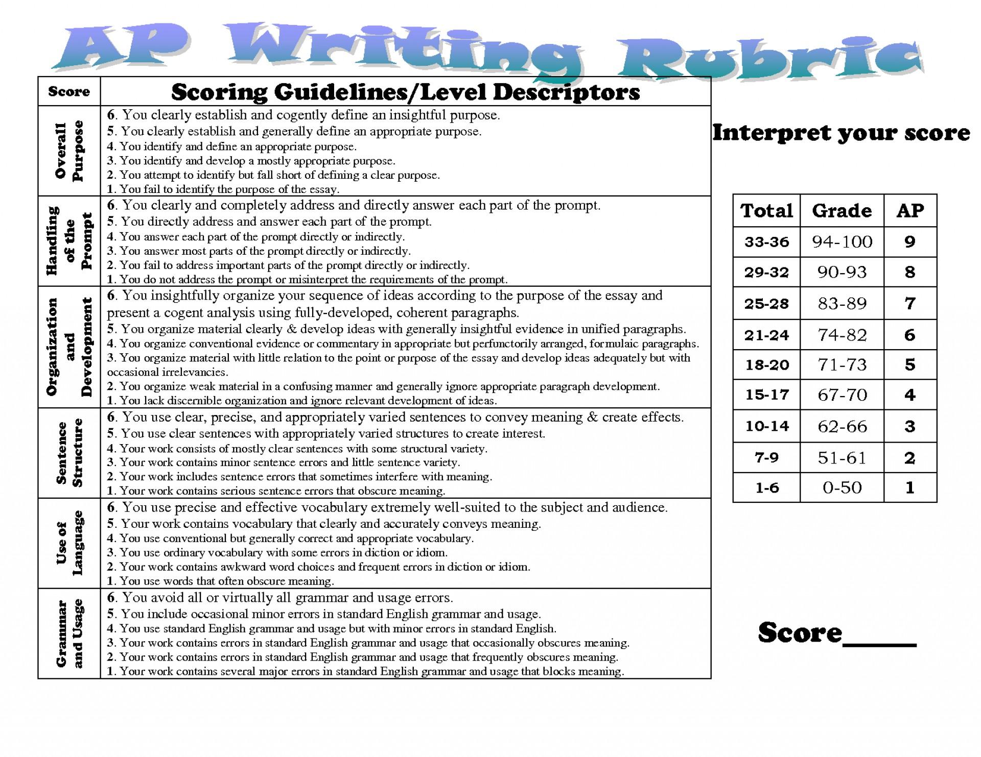 006 Free Online Essay Grader Ap English Language Composition Argument Rubric Coursework Help Tips Thesis Prompts Outlines Review Sensational For Teachers Paper Students 1920