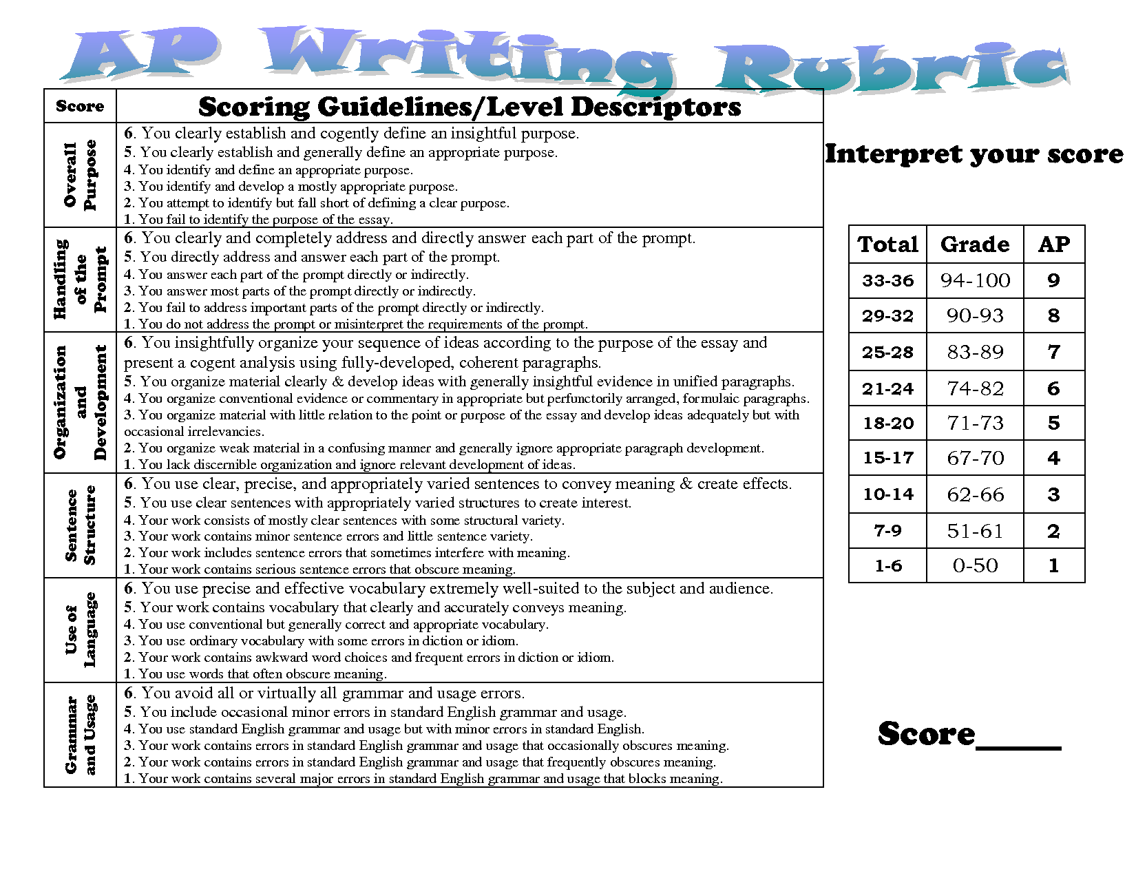 006 Free Online Essay Grader Ap English Language Composition Argument Rubric Coursework Help Tips Thesis Prompts Outlines Review Sensational Scoring Paper For Students Sat Full