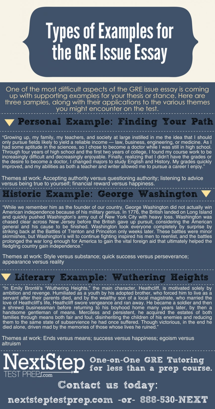 006 Gre Essays Ig Draft 28129 Scaled Issue Stirring Essay Examples 6 Analytical Writing Pdf