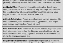 006 Hbs Essays Rutgers Admissions Essay Help Ssays For Application Example Lol Omg Online Percep Fantastic Topics