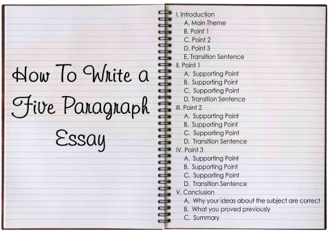 006 How To Write Five Paragraph Essay Unbelievable A Example Ppt Powerpoint 480