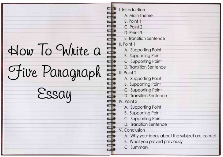 006 How To Write Five Paragraph Essay Unbelievable A Example Ppt Powerpoint 728