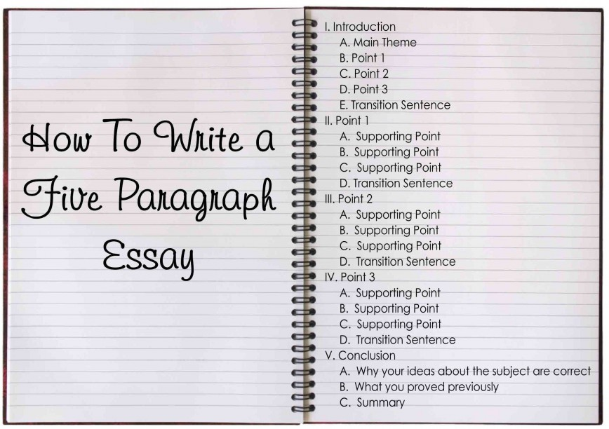 006 How To Write Five Paragraph Essay Unbelievable A Example Ppt Powerpoint 868