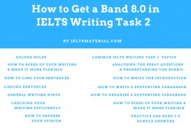 006 Ielts Essay Writing General Training Ieltsmaterial Com How To Get Band In Task Tips Sample Unique Topics For Pdf Samples