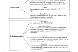 006 Informative Essay Dreaded Rubric Middle School Graphic Organizer
