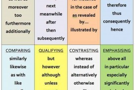 006 Linking Words For An Essay Phenomenal Ielts Academic Essays With Examples