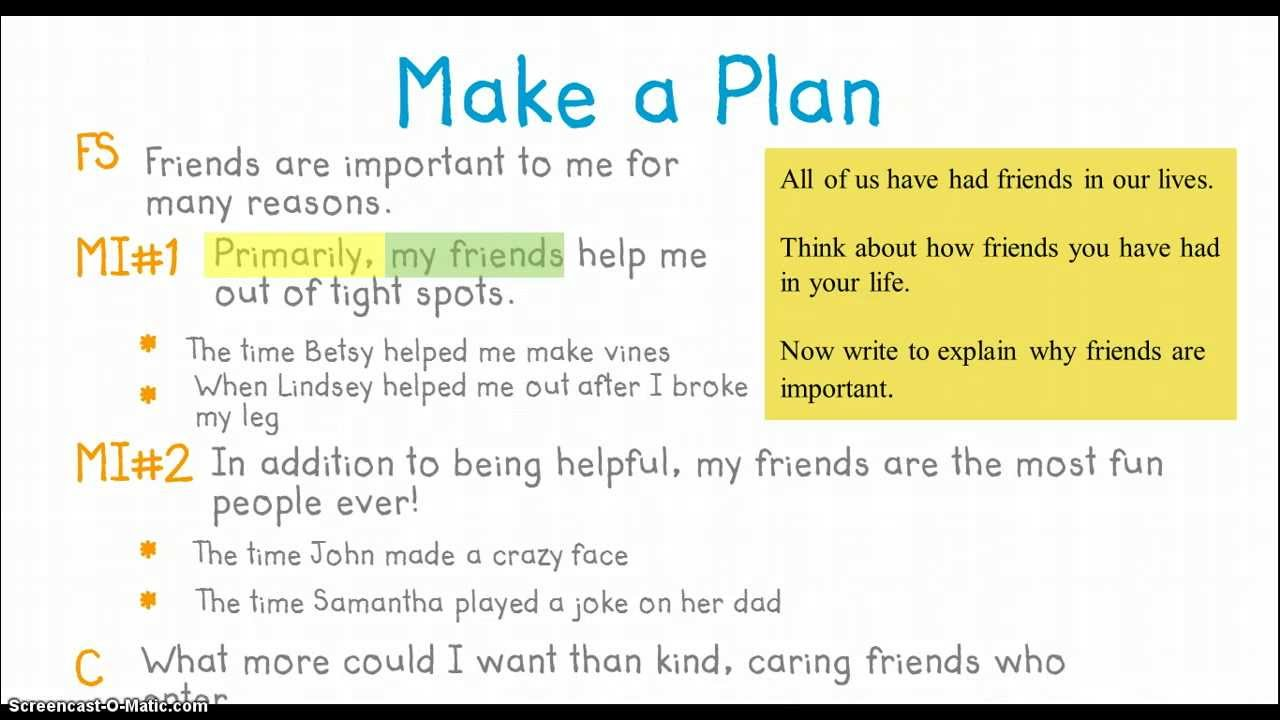 006 Maxresdefault Essay Plan Stirring Planning Worksheet Example Template Pdf Full