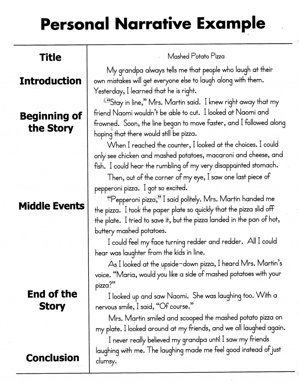 006 Narrative Essay Format Example Unique Personal Examples For Middle School High Pdf Large