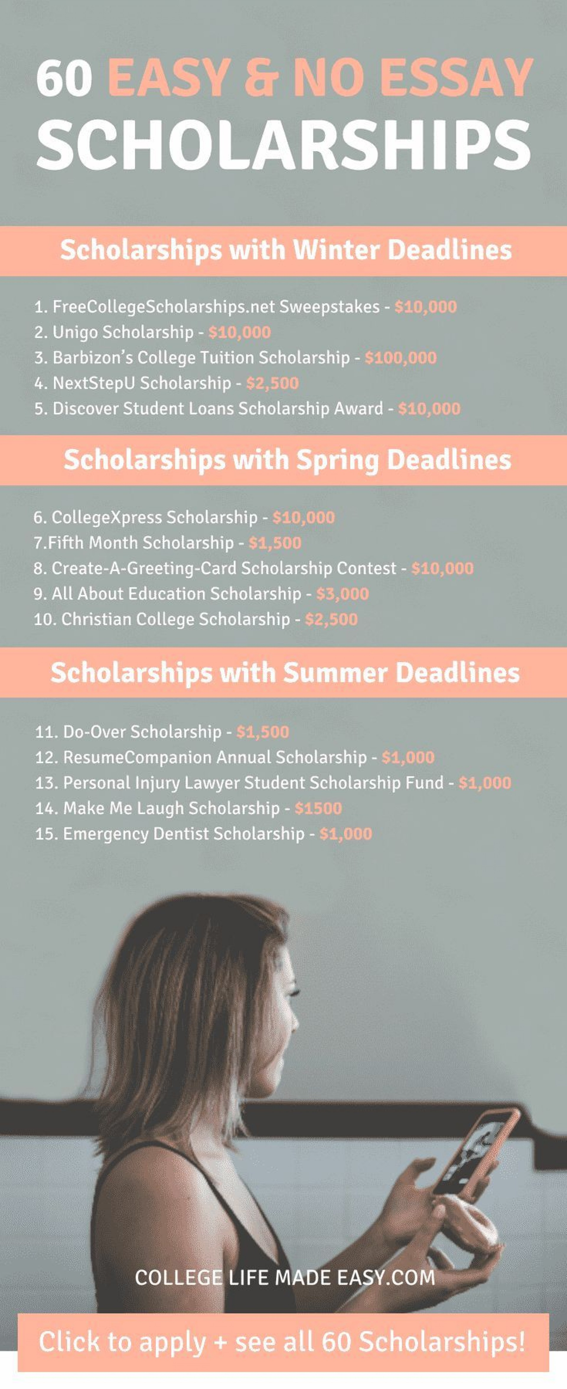 006 No Essay Scholarships For College Students Awful 2019 1920