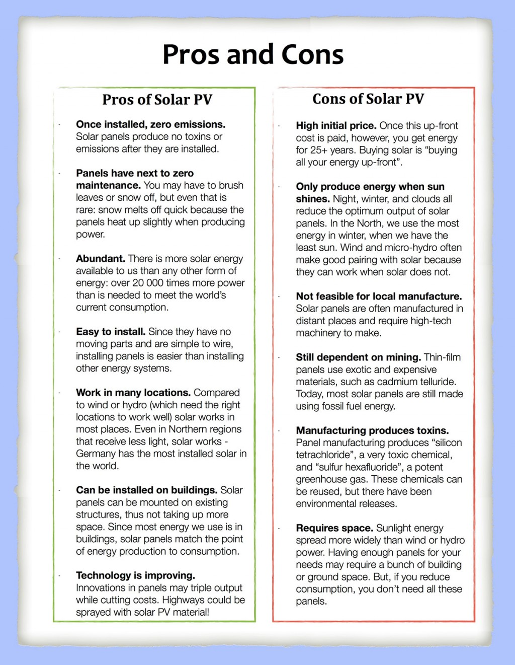 006 Solarposter6 Essay Example Writing Pros And Fascinating Cons Explain How To Write An About The Of A Job Large