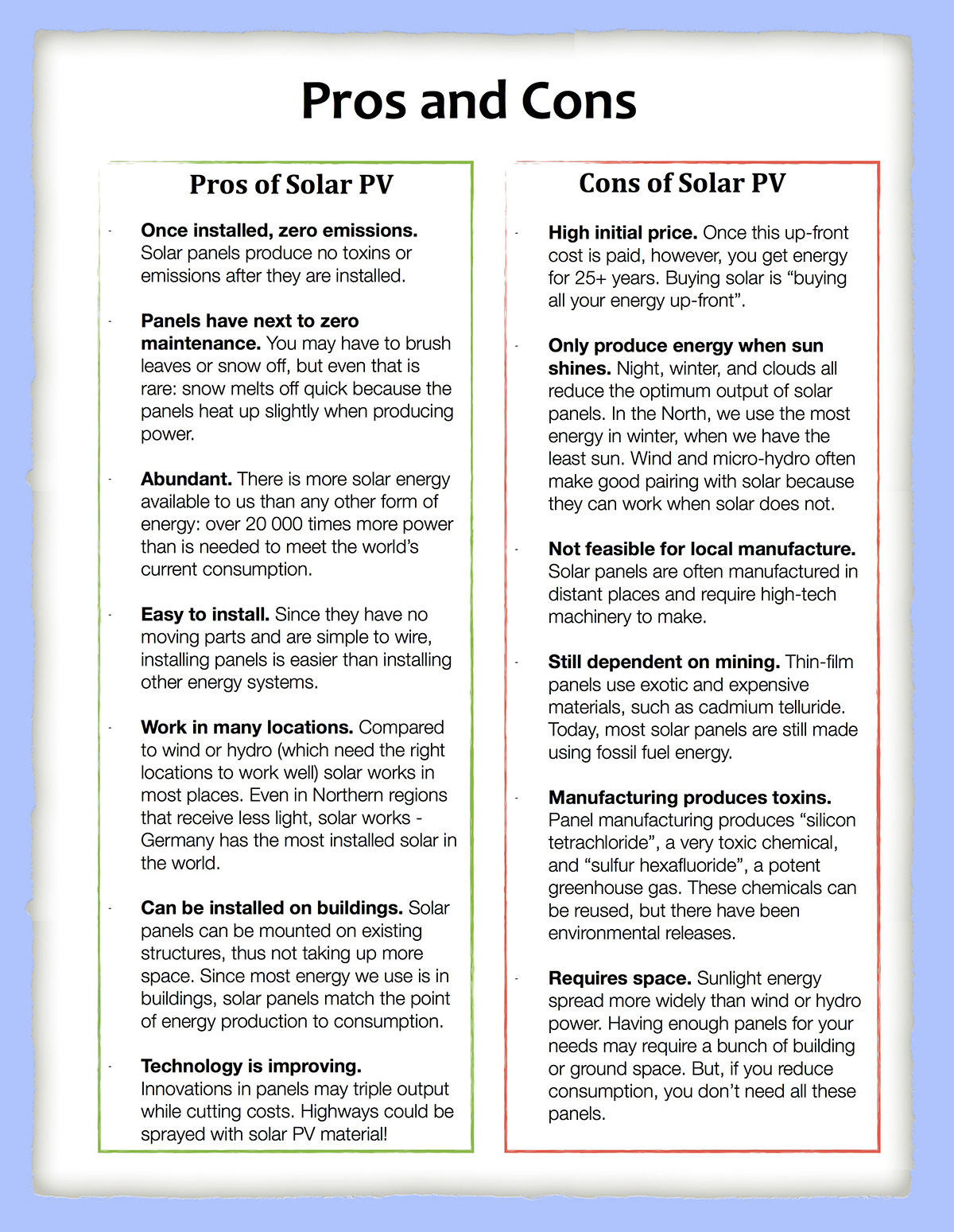 006 Solarposter6 Essay Example Writing Pros And Fascinating Cons Explain How To Write An About The Of A Job Full