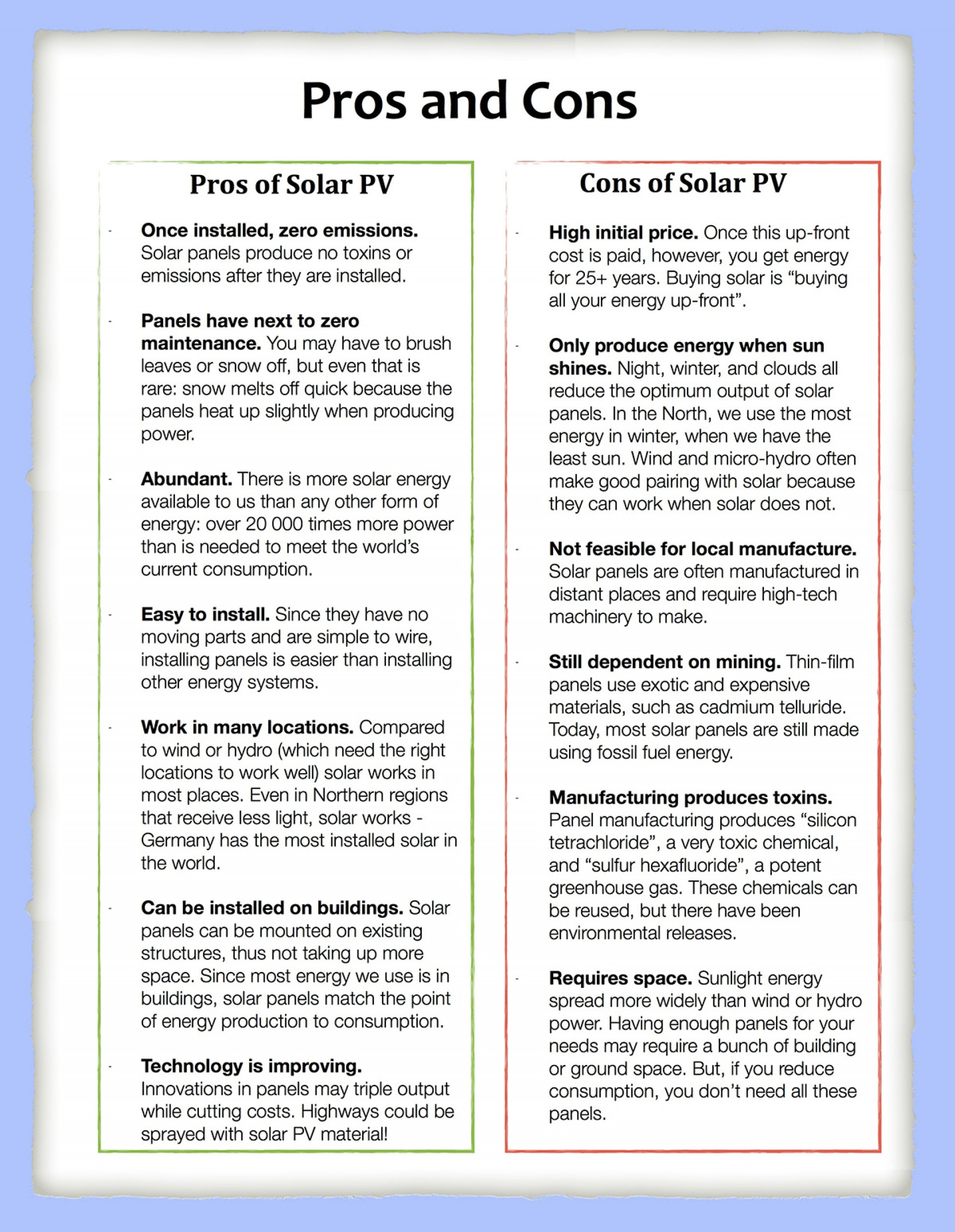 solar energy advantages and disadvantages pdf