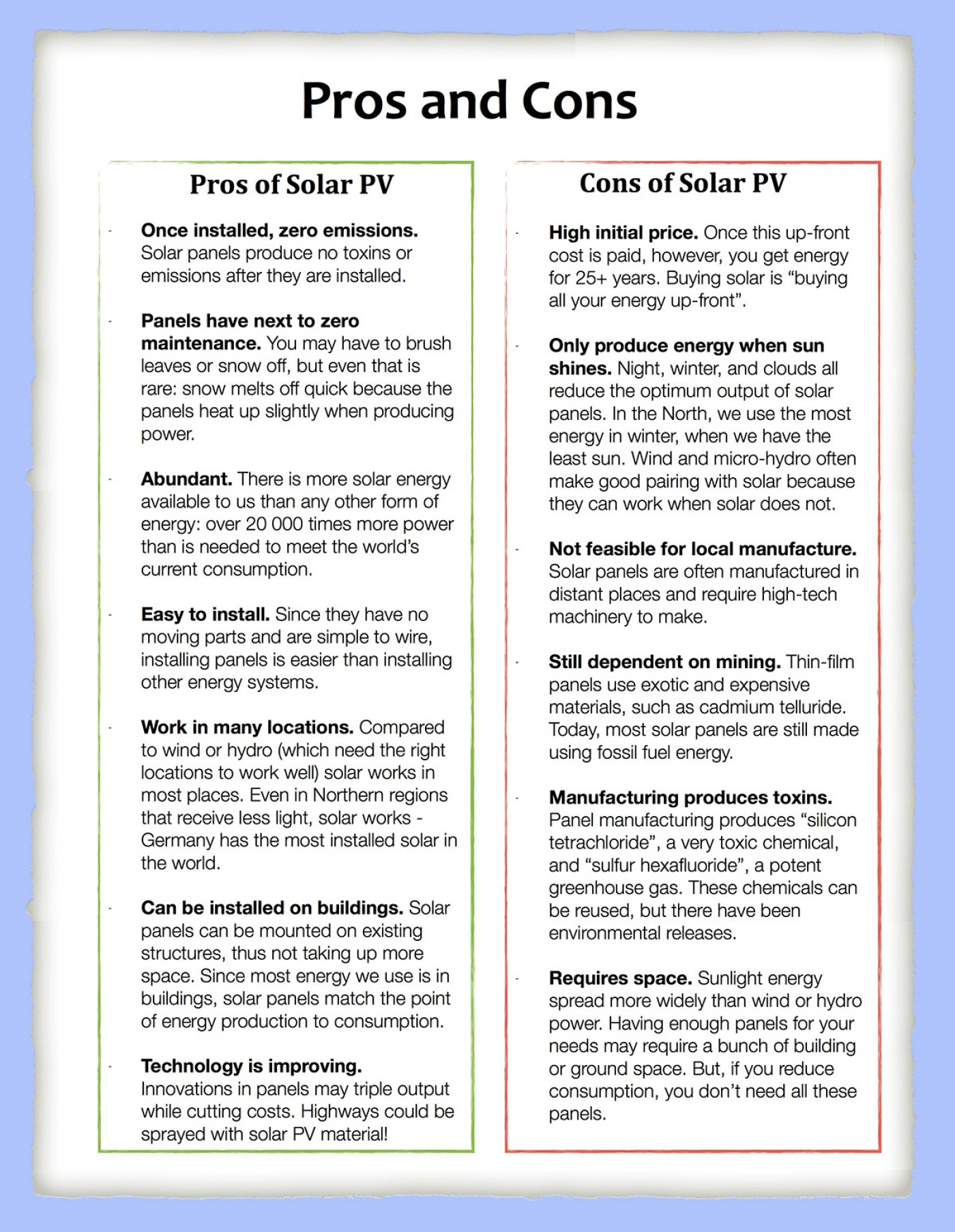 006 Solarposter6 Should Students Wear School Uniforms Essay Impressive Pdf High Have To 1400