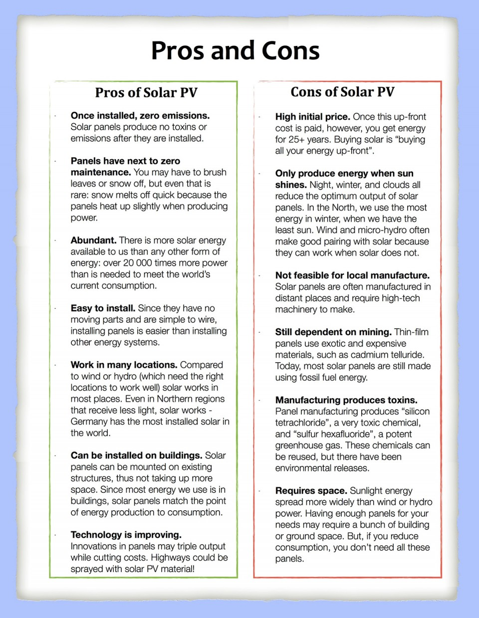 006 Solarposter6 Should Students Wear School Uniforms Essay Impressive Pdf High Have To 960