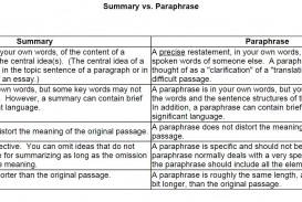 006 Summary Vs Paraphrase 1aduu4g Essay Stirring Means On Criticism Paraphrasing Topics