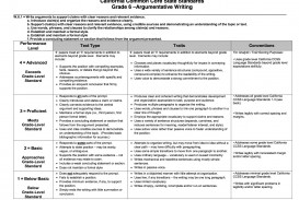 007 Buy Geology Papers What Can I Write My Essay On Webjuice Dk Sample Rubrics For Writing Argumentative Rubric 6ths Of Surprising Grade 7 Persuasive 10th