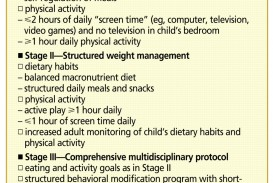007 Childhood Obesity Essay Example Causes And Effects Cause Effect Of L Stirring Child Thesis Introduction