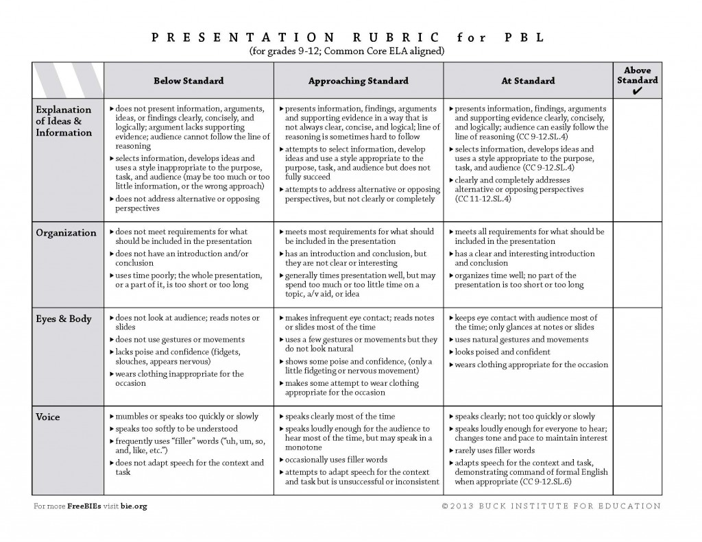 007 Essay Example 9 12 A Reflective Marvelous Rubric Week 2 Guidelines With Scoring Marking Assessment Large