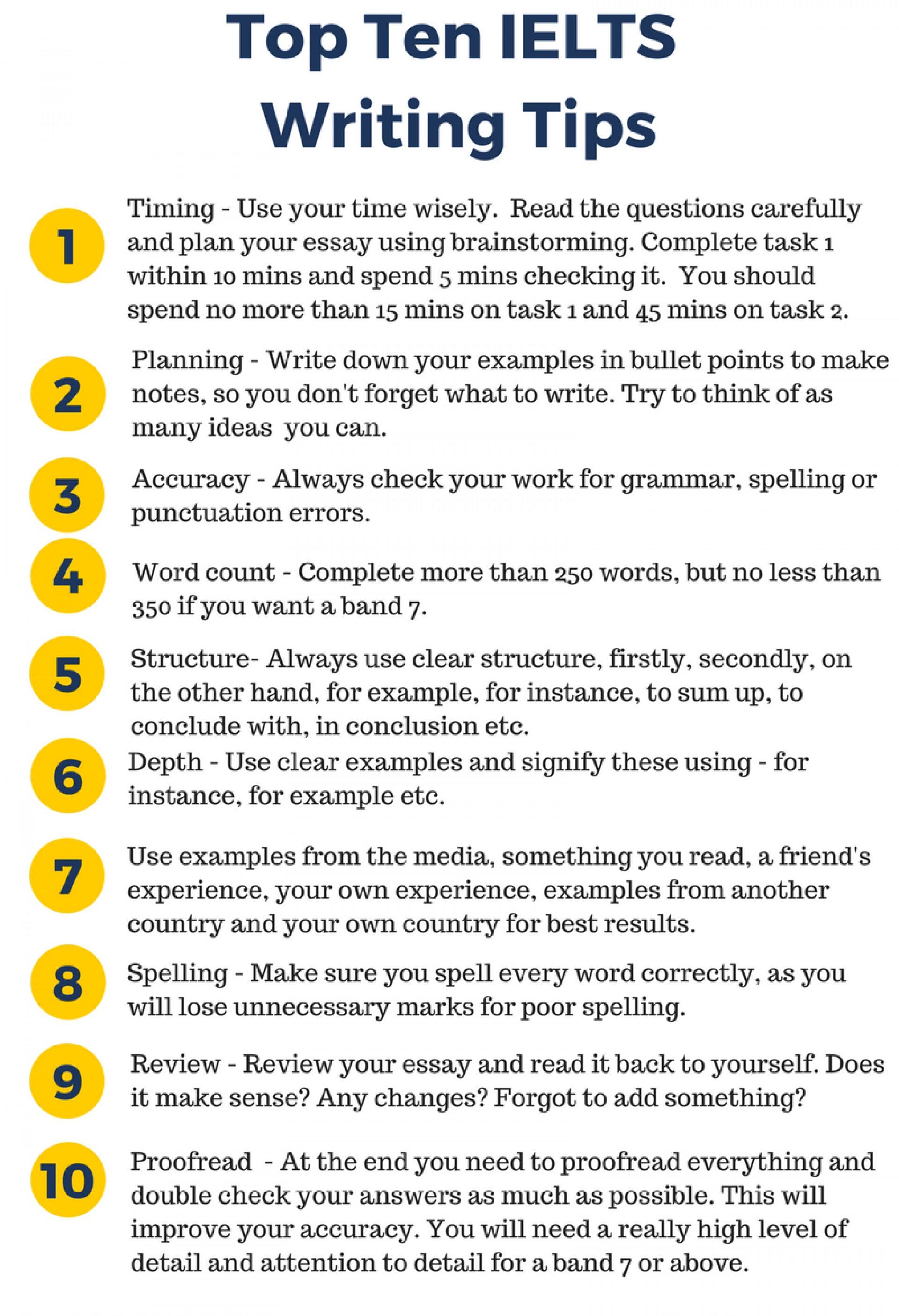 007 Essay Example Check Unique Checking Services Persuasive Checklist Pdf Checker Grammar Punctuation Free 1920