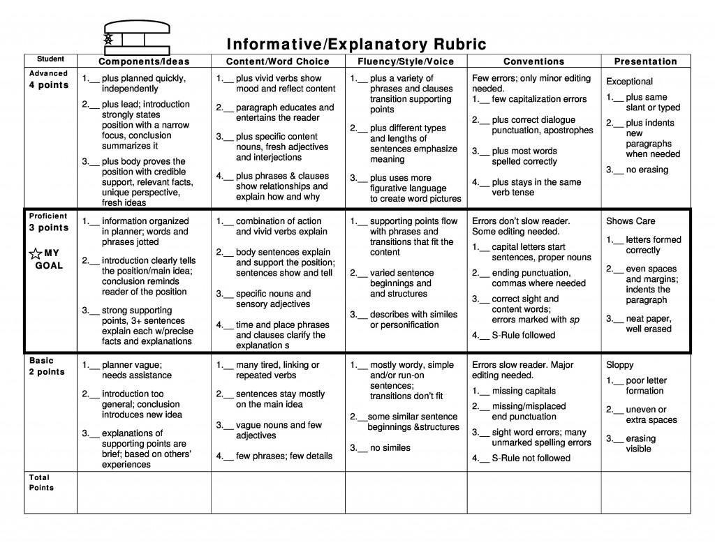 007 Essay Example Gr4 Rb6 Expository Awesome Rubric 5th Grade Informative Writing 4 7th Large
