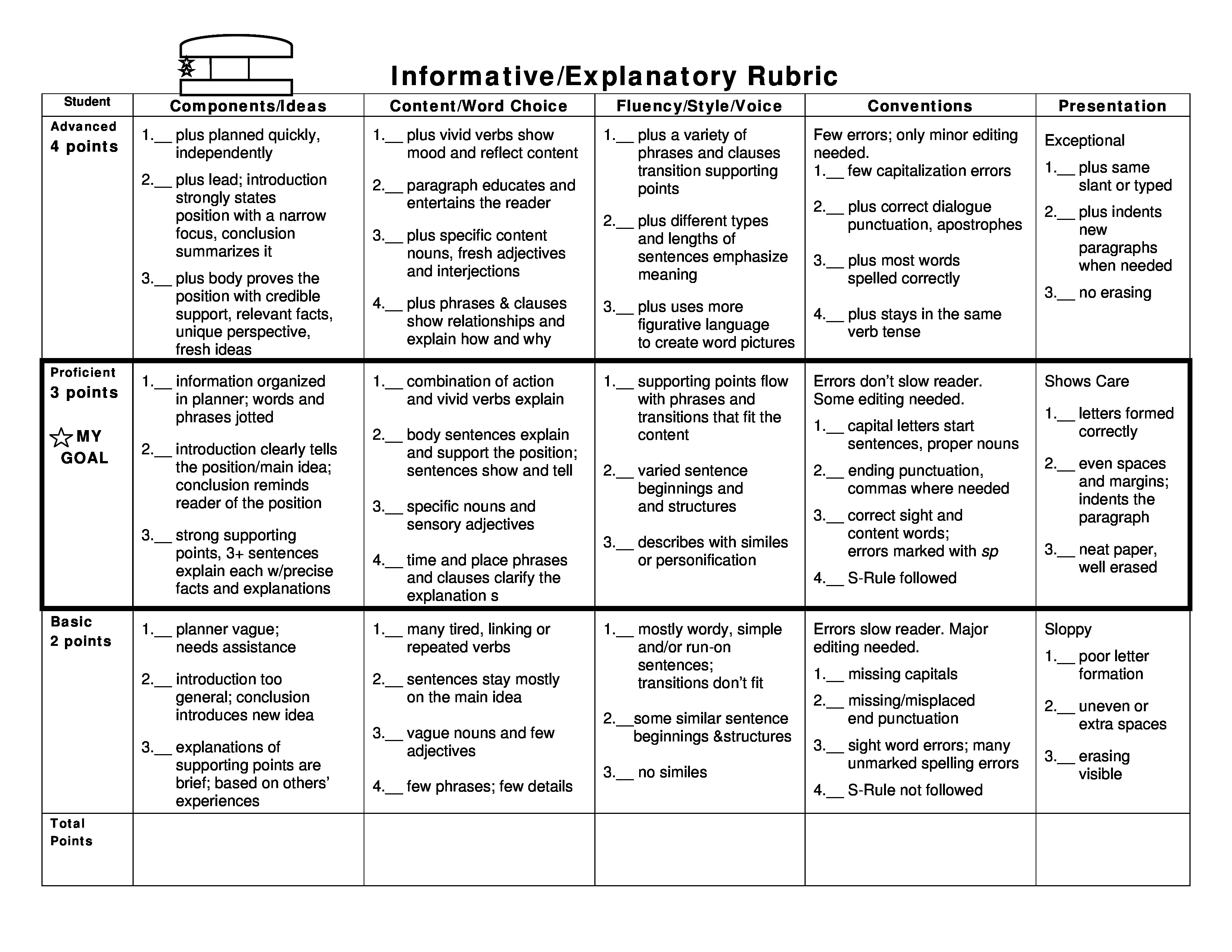 007 Essay Example Gr4 Rb6 Expository Awesome Rubric 5th Grade Informative Writing 4 7th Full