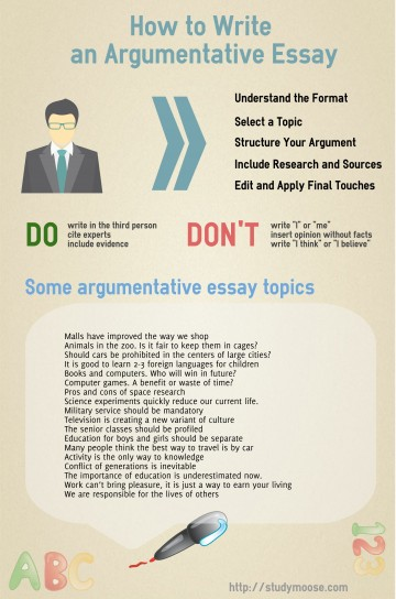 007 Essay Example How To Write An Argumentative Argument Astounding Topics Good 2018 Sports Health Issues 360