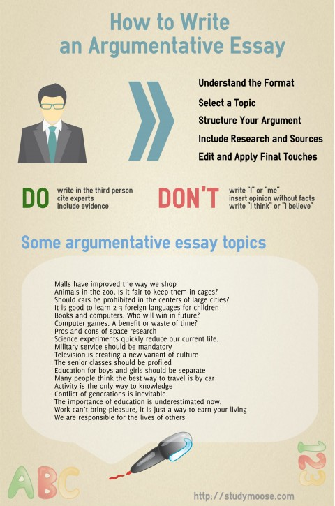 007 Essay Example How To Write An Argumentative Argument Astounding Topics Good 2018 Sports Health Issues 480