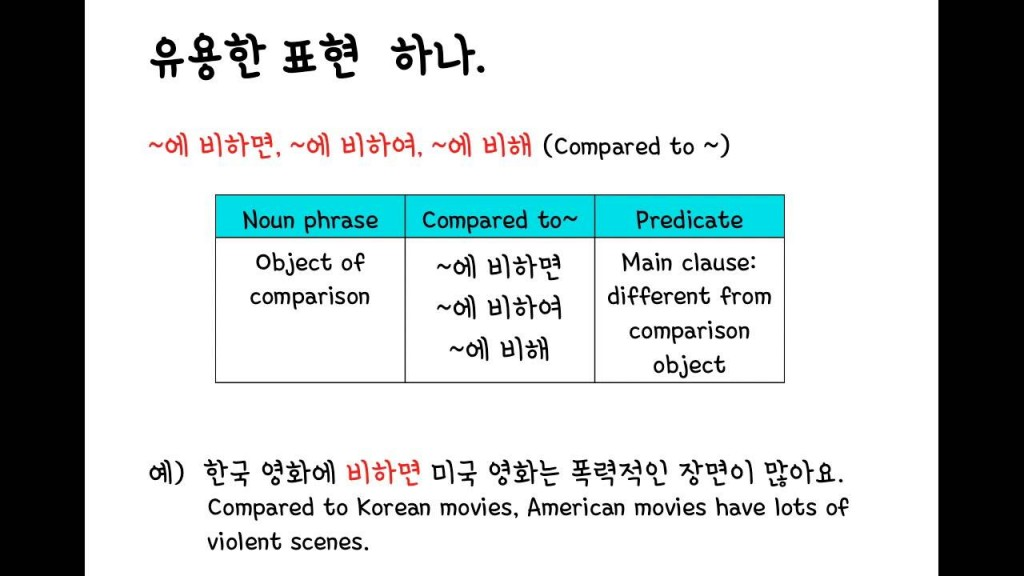 007 Essay Example Korean Stirring Examples About Myself Contest Large