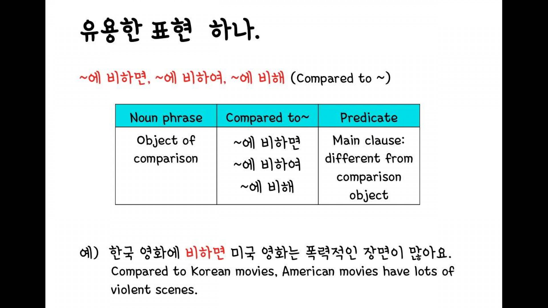 007 Essay Example Korean Stirring Examples About Myself Contest 1920