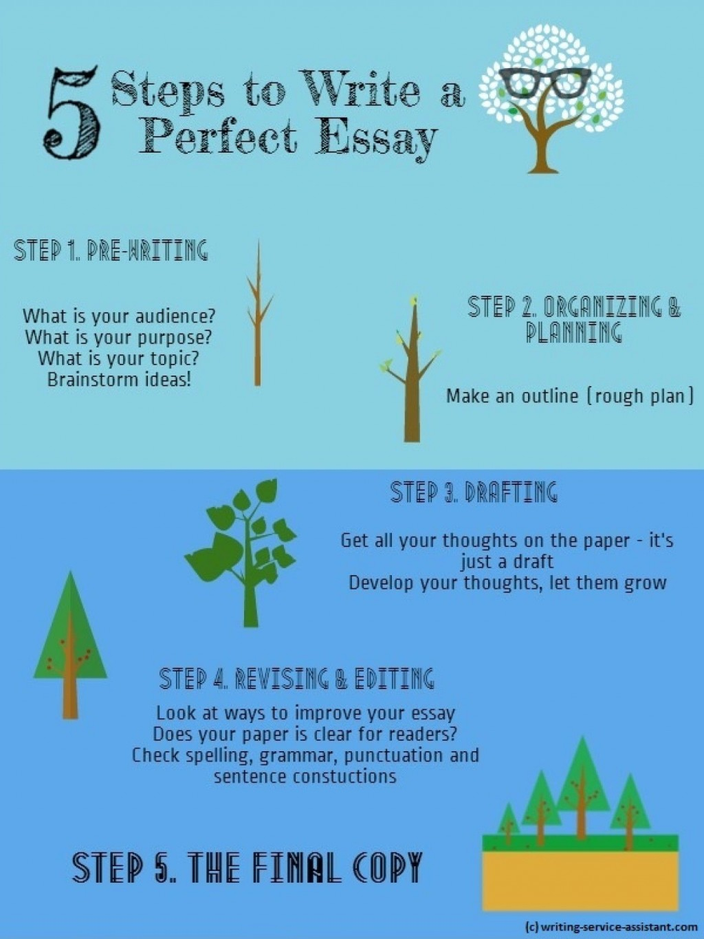 007 Essay Example Steps To Shocking A Persuasive Do Planning Writing Elementary Large