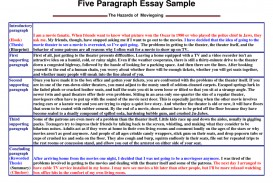 007 Ged Essay Topics Writings For Prompts Stirring List Examples Pdf