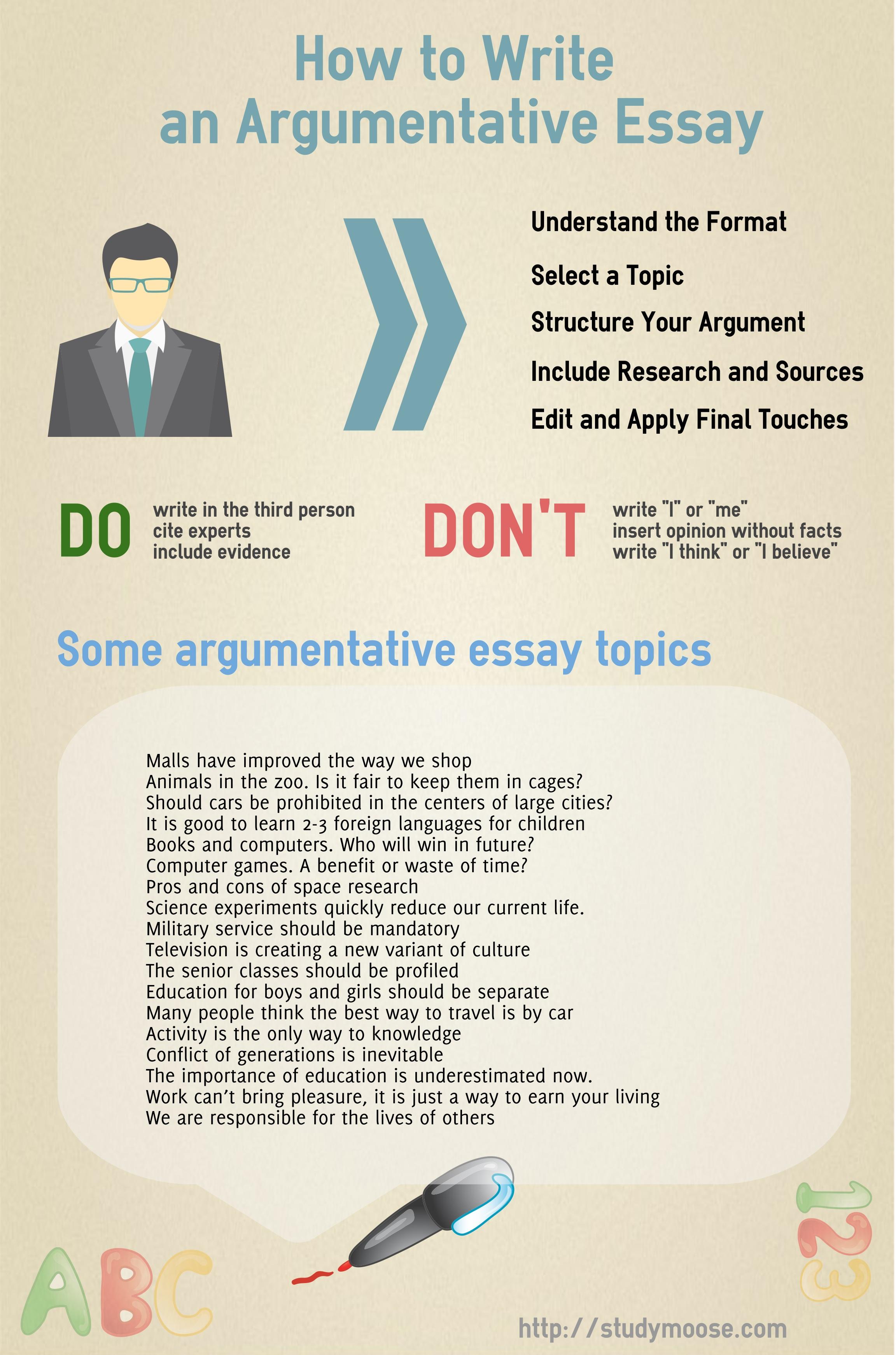 singular topics for argument essay
