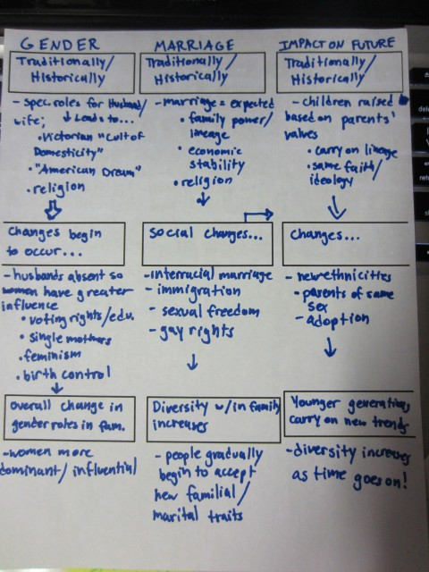 Patchwork text essay