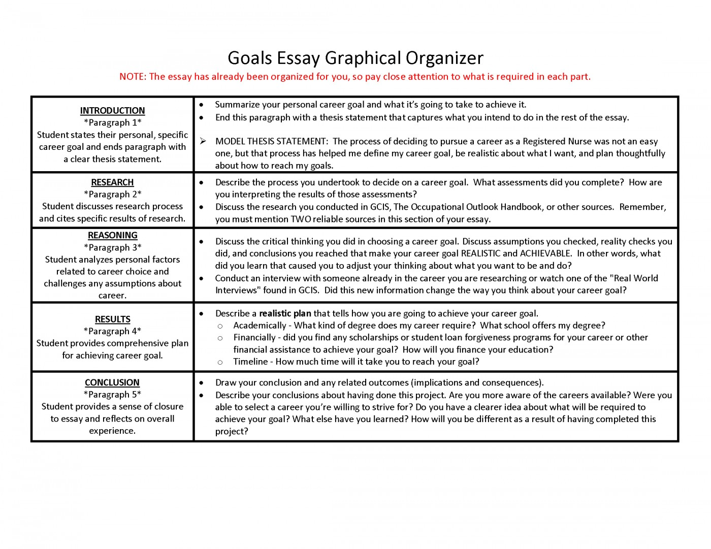 007 Lochhaas Fig027 Educational And Career Goals Essay Awesome Plans For Business On Future 1400