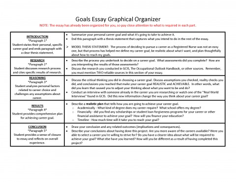 007 Lochhaas Fig027 Educational And Career Goals Essay Awesome Plans For Business On Future 480