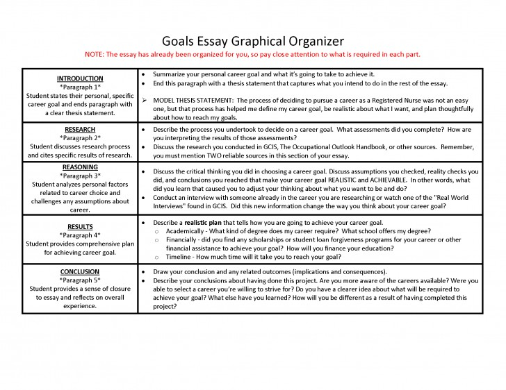 007 Lochhaas Fig027 Educational And Career Goals Essay Awesome Plans For Business On Future 728