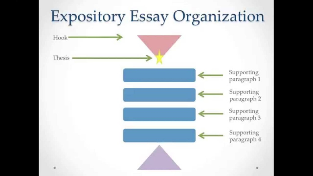 007 Maxresdefault Expository Essay Introduction Surprising Format Sample Large